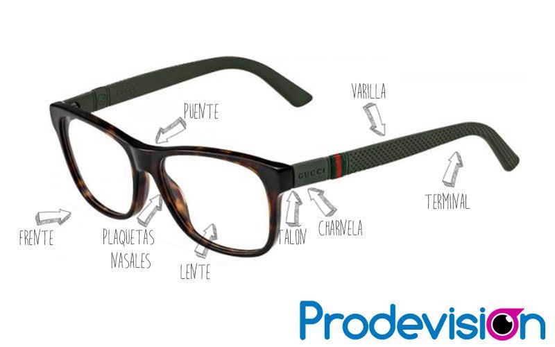 d1b4a69037 Prodevisión | ¿En Qué Partes se dividen Unas Gafas?