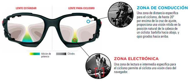 ef07932b3e Oakley True Digital para Golf: estas lentes progresivas poseen una zona de  visión ampliada que proporciona a los golfistas la capacidad de seguir la  bola en ...