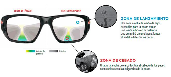 8f11f0fce0 Gafas de sol Graduadas Oakley | Prodevisión